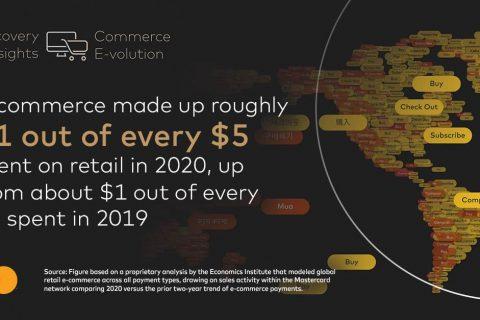 Nova Mastercard studija: e-trgovina slamka spasa za maloprodaju